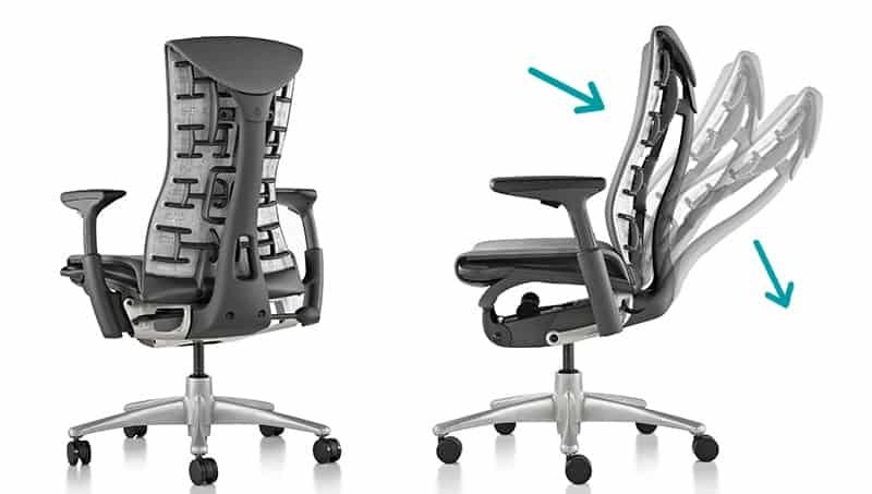 Bien s'asseoir - Fauteuil de bureau ergonomique Embody avec dossier performant